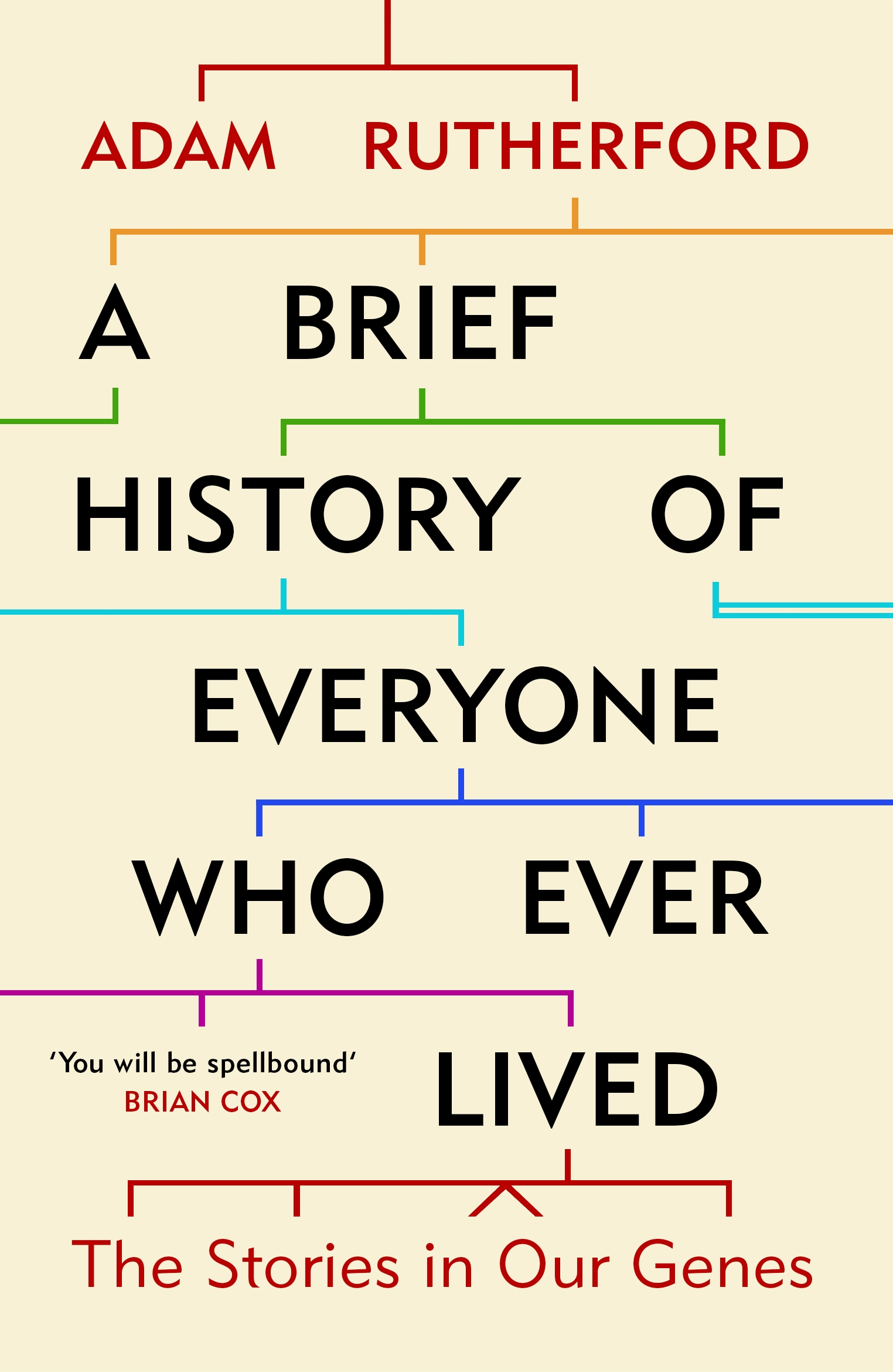 A Brief History of Everyone who Ever Lived: The Stories of our Genes